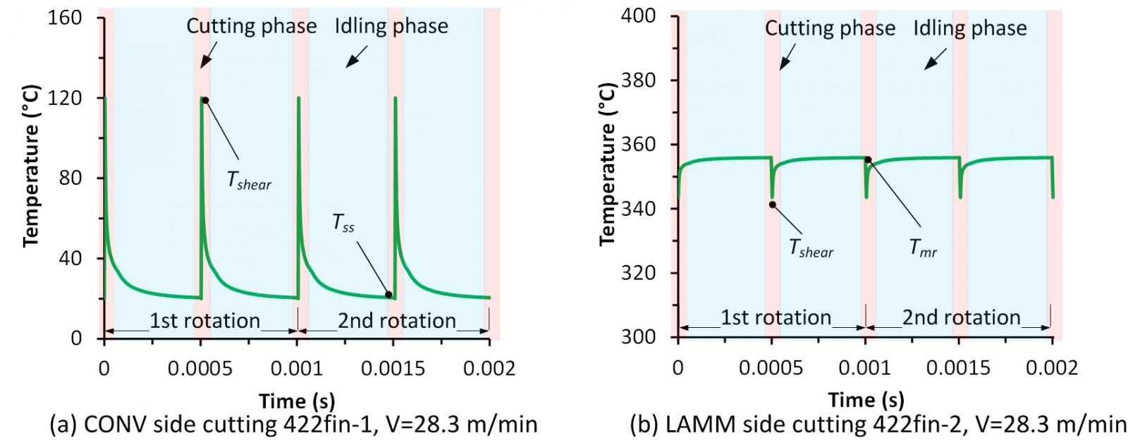 laser processing of engineering materials pdf
